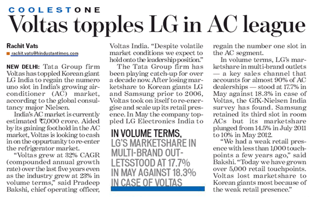 Voltas topples LG in AC league