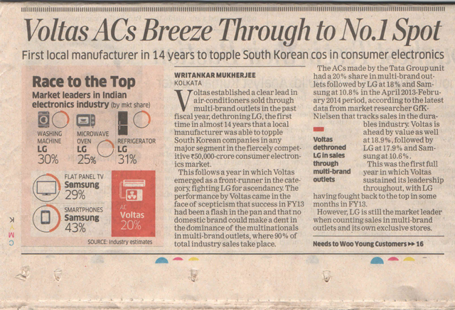 Voltas ACs Breeze Through to No.1 Spot.